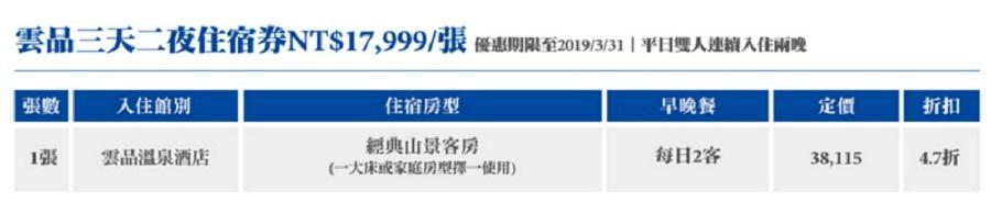 高雄-台中-聯合旅展-雲品住宿券